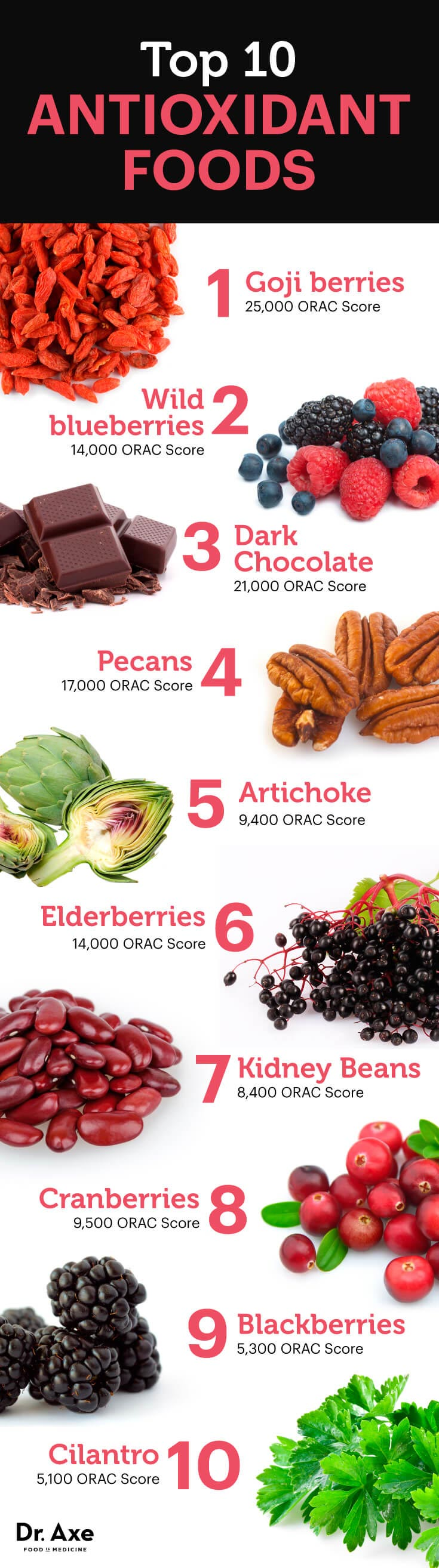 list of antioxidant foods